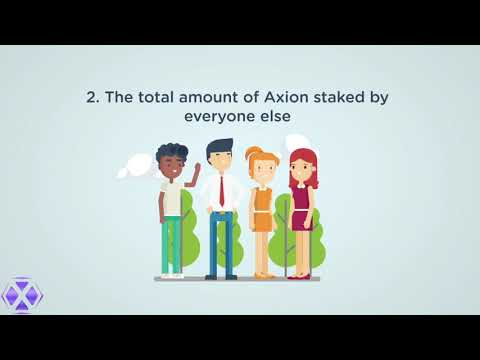 What is Axion? [Mirror]